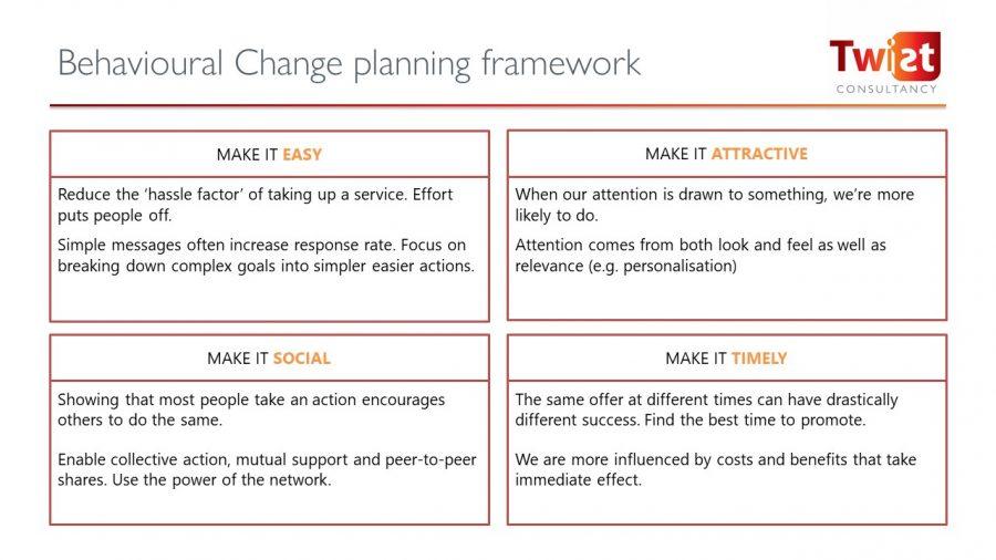 EAST framework